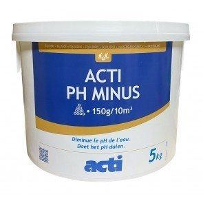 pH-, pH min