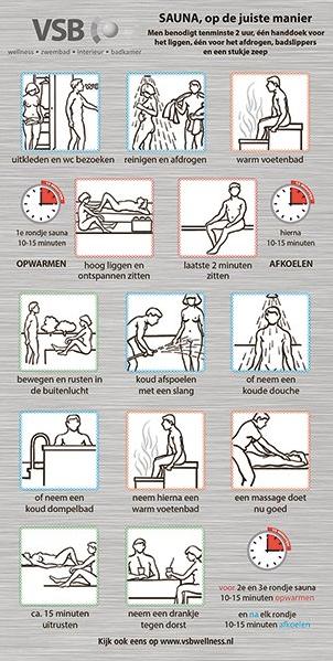 Afbeelding van Saunabadreglement VSB