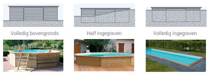 inbouwmogelijkheden van gardipool zwembaden
