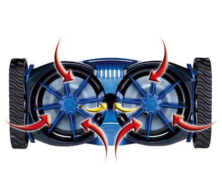 Zodiac MX 8 PRO Hydraulische Zwembadreiniger